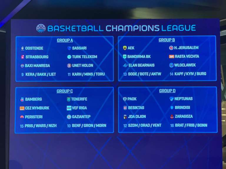 BCL 2019-20 Qualification Rounds and Regular Season Draw