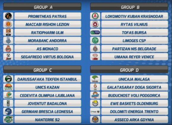 Calendario Europei Basket 2020.Eurocup Ufficiale Il Calendario Virtus Unica Italiana A
