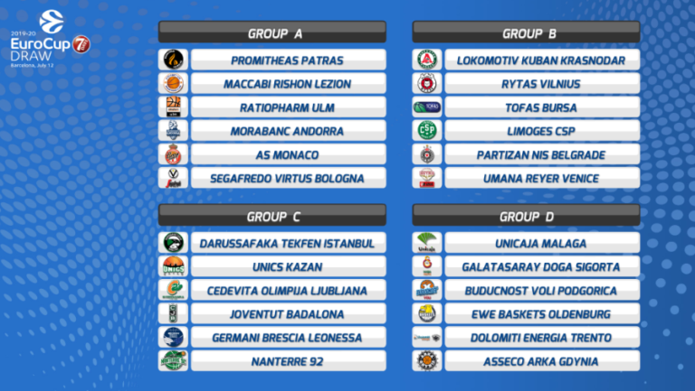 Juvecaserta Calendario.7days Eurocup Ufficializzato Il Calendario