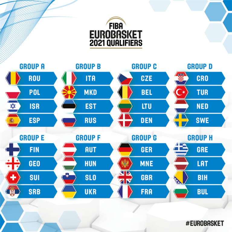 FIBA EuroBasket 2021 Qualifiers field set