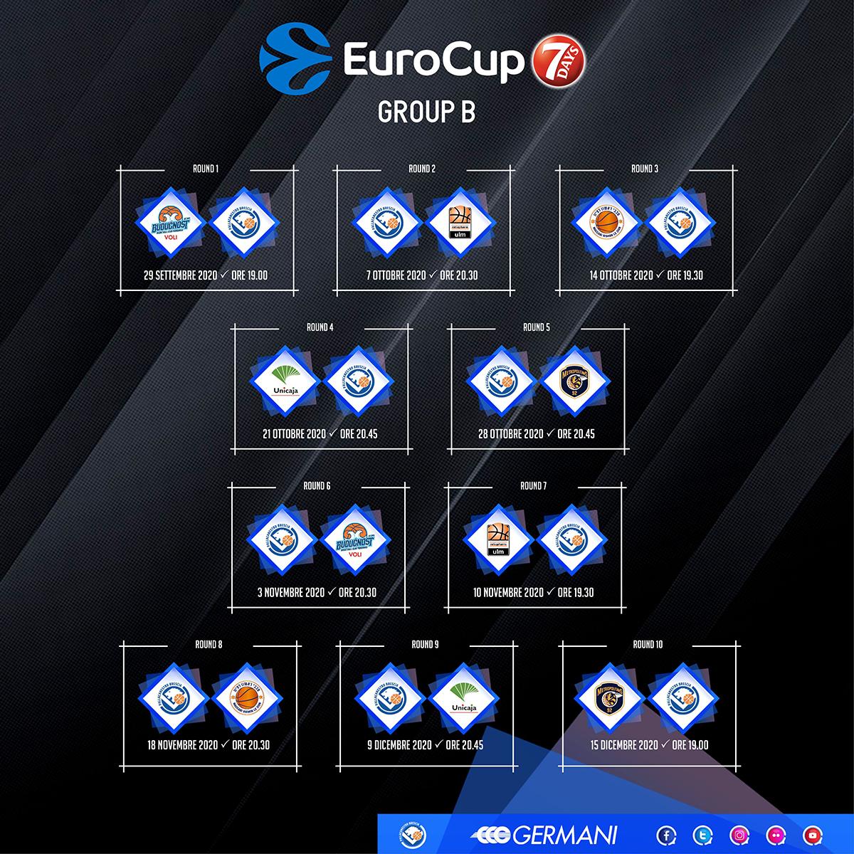 Calendario Brescia Cup 2021 EuroCup 2020 2021: il calendario della Germani Brescia