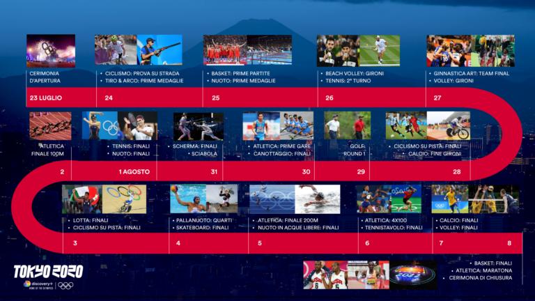 """La prossima stagione di LBA Serie A su Discovery+: c'è anche la """"promo olimpica"""""""